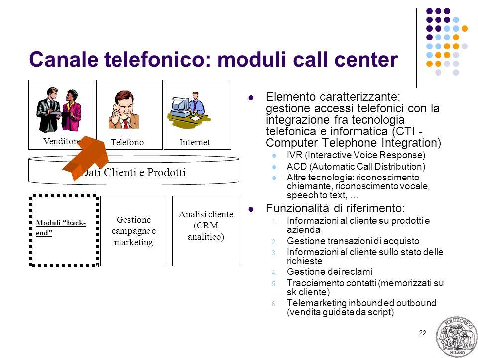 Canale telefonico: moduli call center
