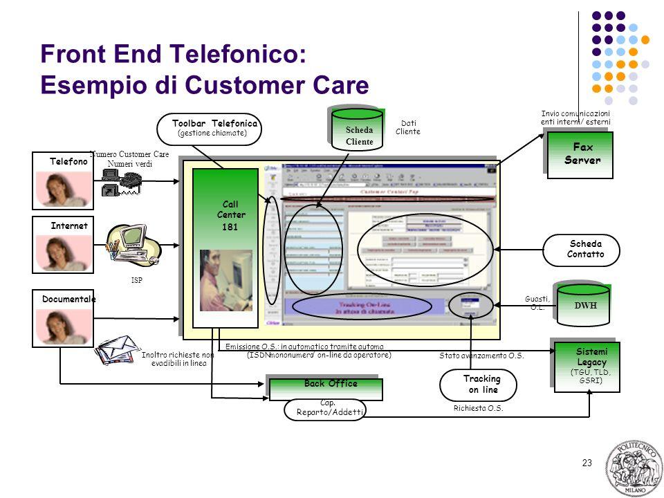 Front End Telefonico: Esempio di Customer Care