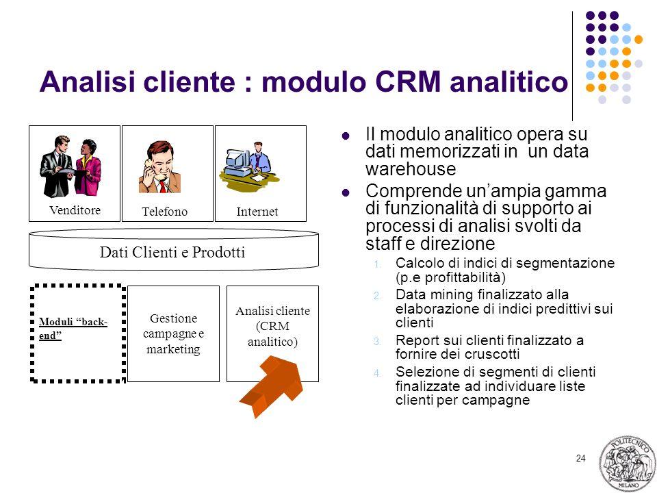 Analisi cliente : modulo CRM analitico