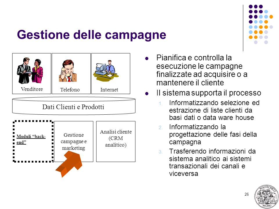 Gestione delle campagne