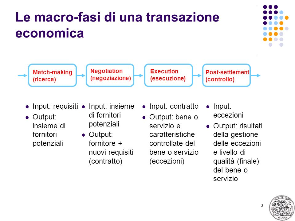 Le macro-fasi di una transazione economica