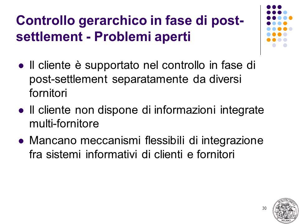 Controllo gerarchico in fase di post-settlement - Problemi aperti