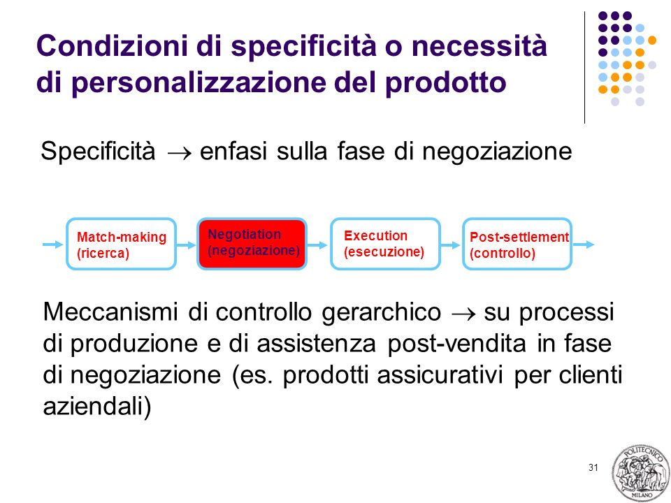 Condizioni di specificità o necessità di personalizzazione del prodotto