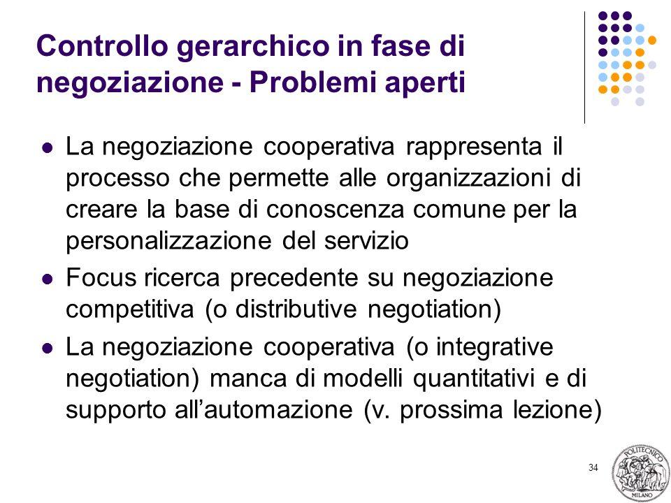 Controllo gerarchico in fase di negoziazione - Problemi aperti