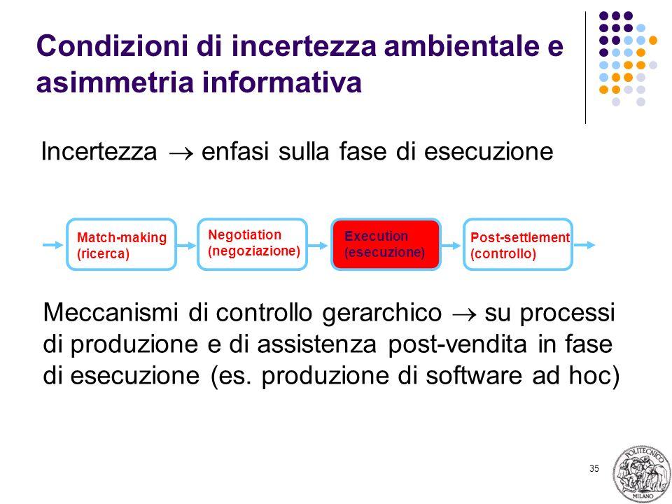 Condizioni di incertezza ambientale e asimmetria informativa