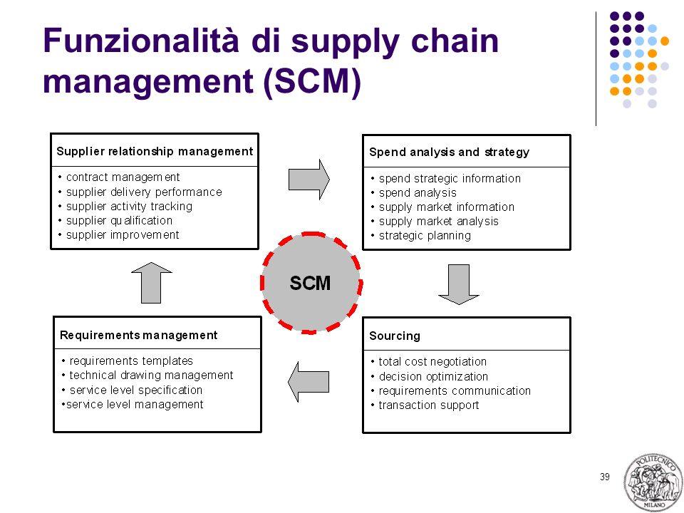 Funzionalità di supply chain management (SCM)