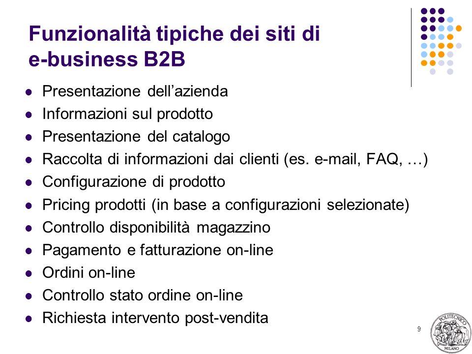 Funzionalità tipiche dei siti di e-business B2B