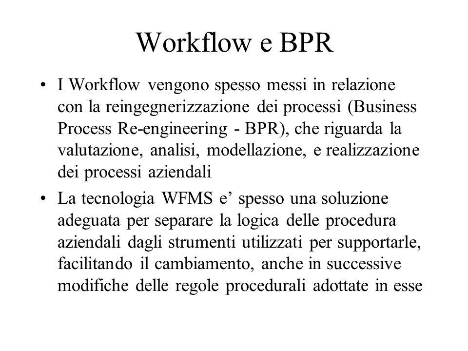 Workflow e BPR