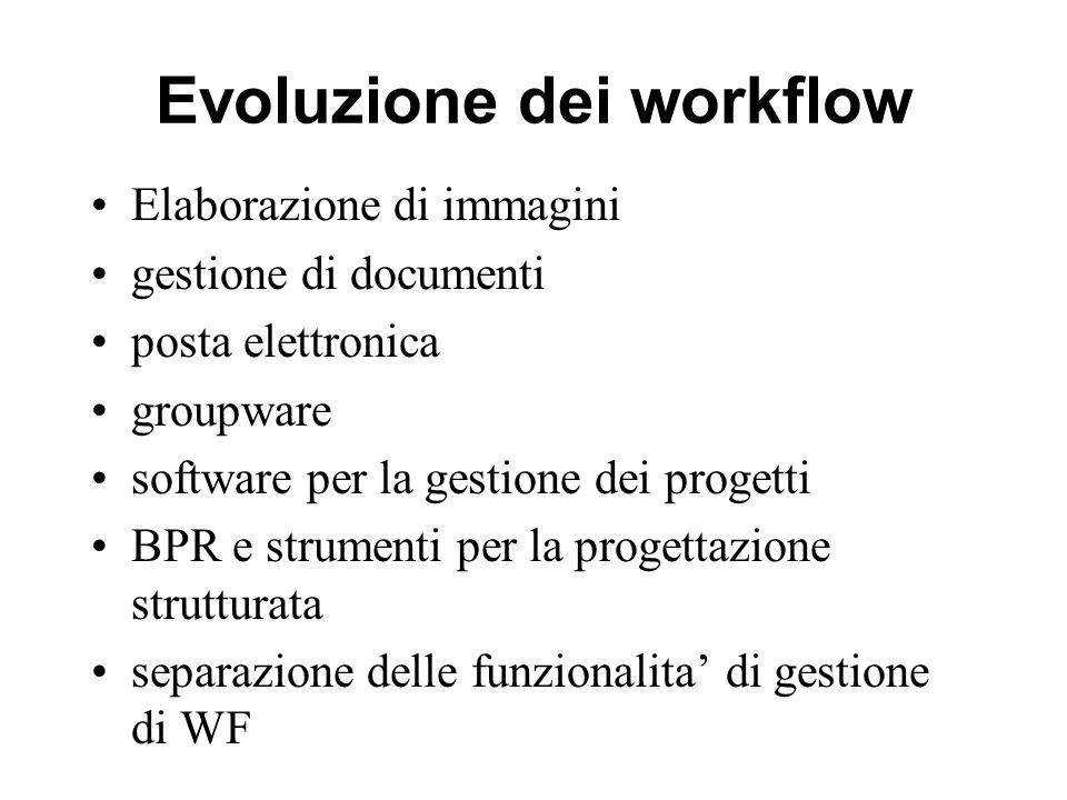 Evoluzione dei workflow