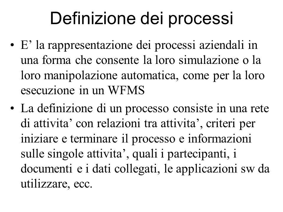 Definizione dei processi