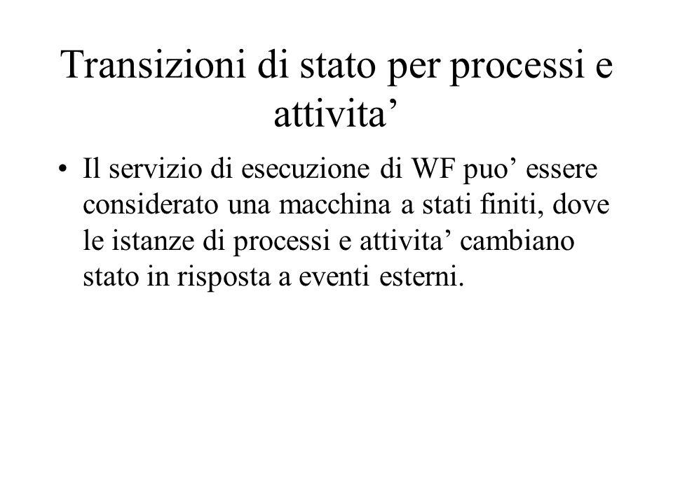 Transizioni di stato per processi e attivita'