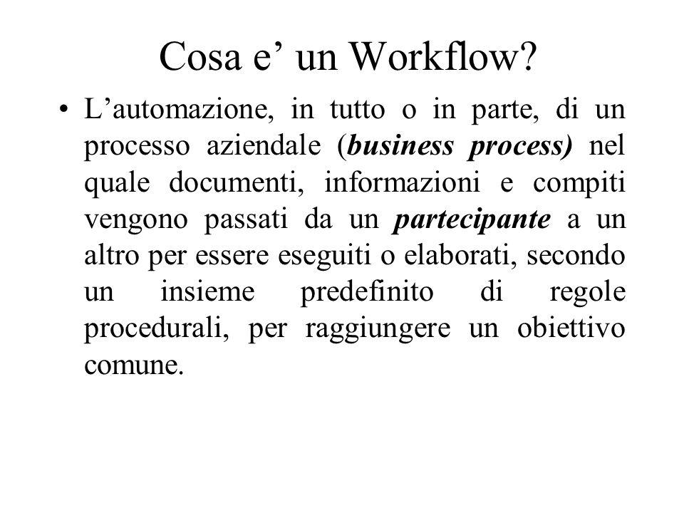 Cosa e' un Workflow