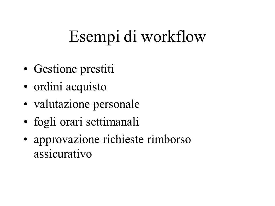 Esempi di workflow Gestione prestiti ordini acquisto