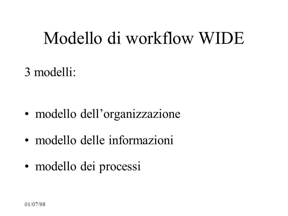 Modello di workflow WIDE