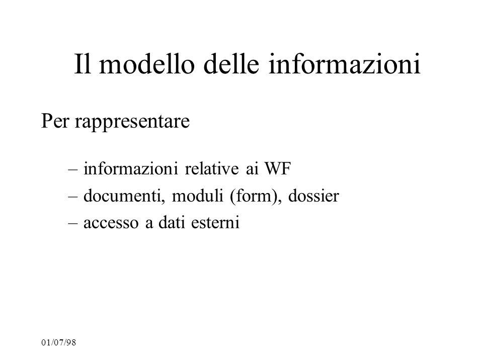 Il modello delle informazioni
