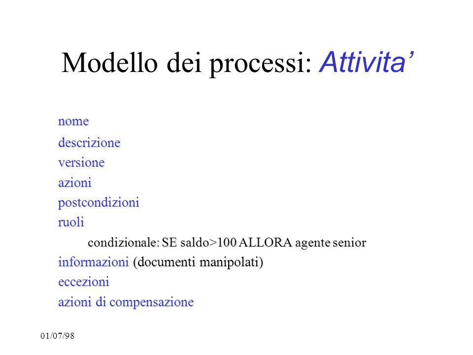 Modello dei processi: Attivita'