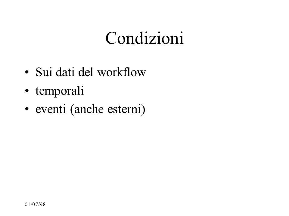 Condizioni Sui dati del workflow temporali eventi (anche esterni)