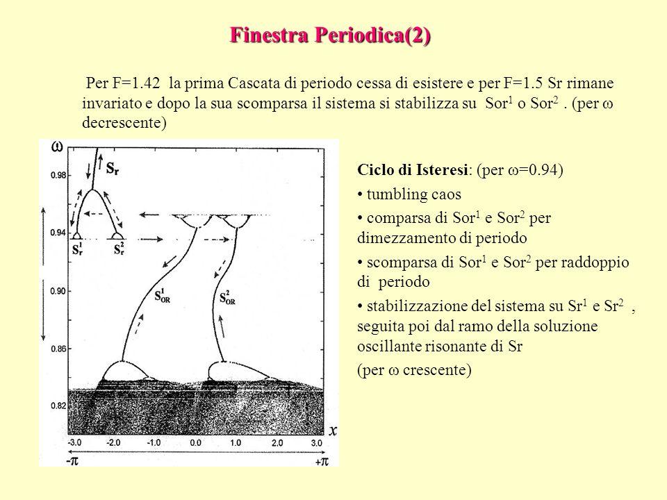 Finestra Periodica(2)