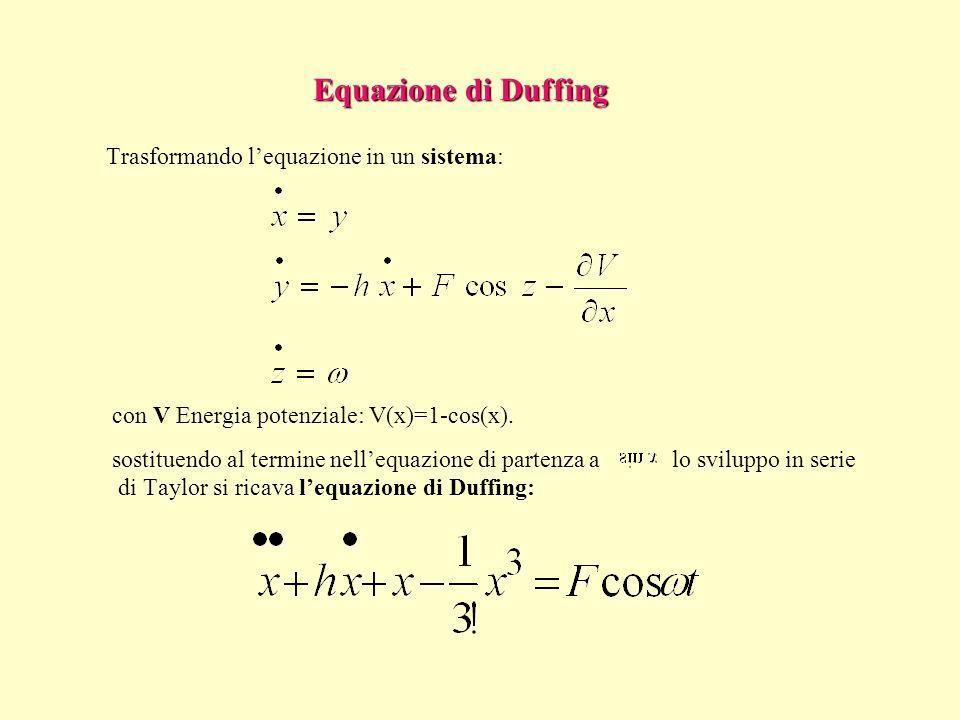 Equazione di Duffing