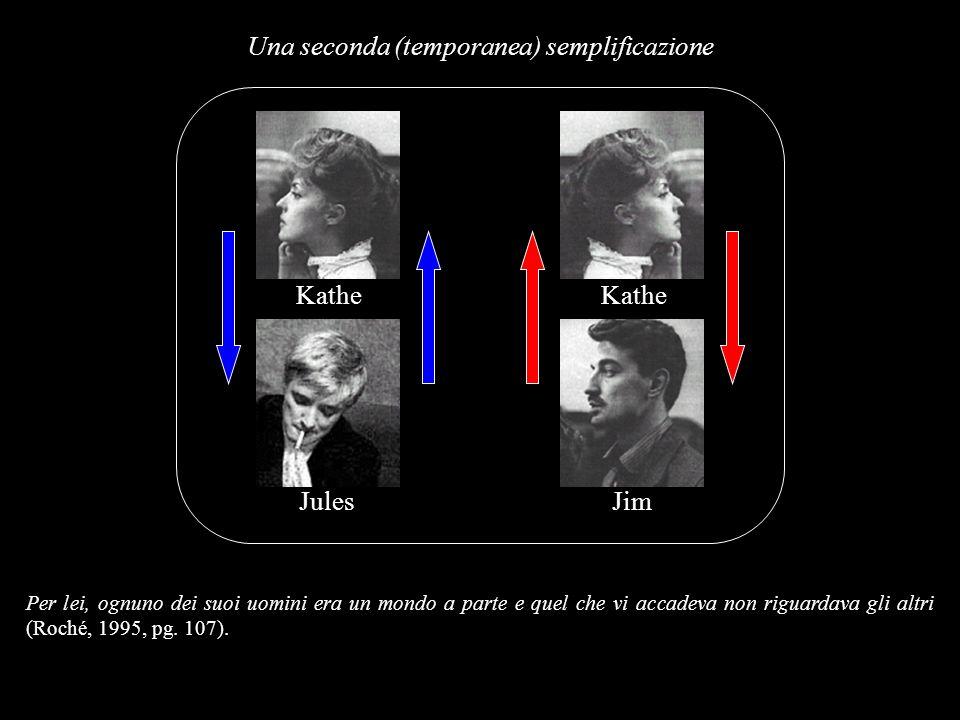 Una seconda (temporanea) semplificazione
