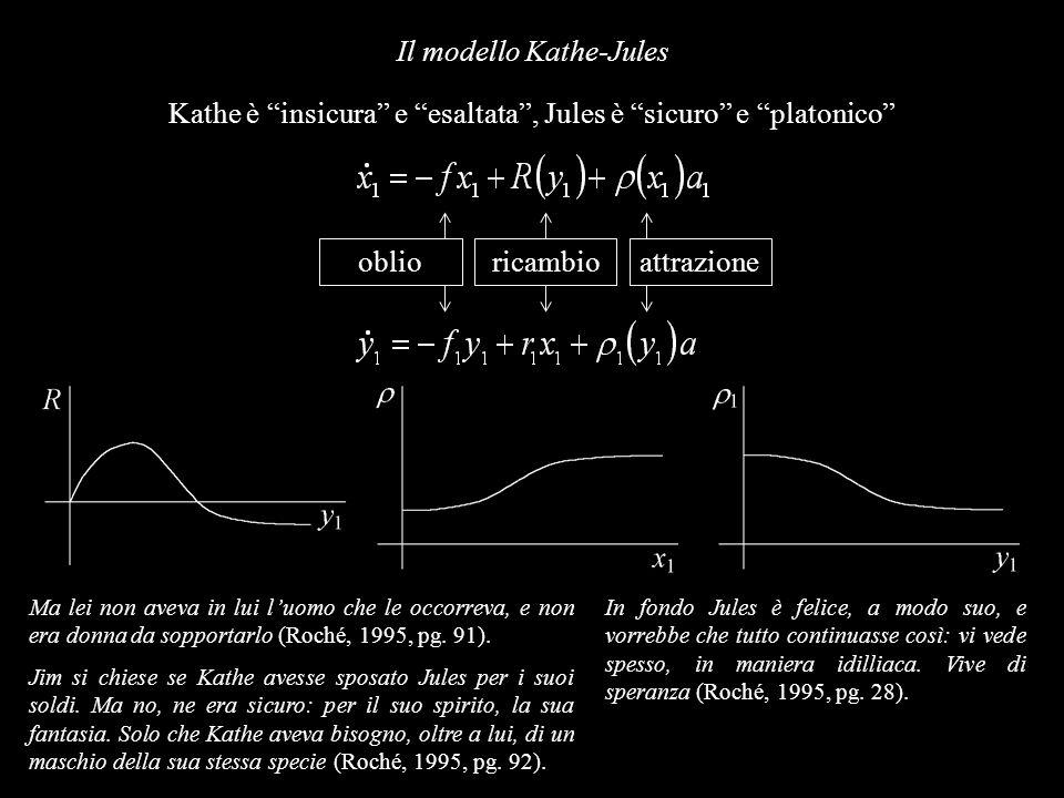 Il modello Kathe-Jules