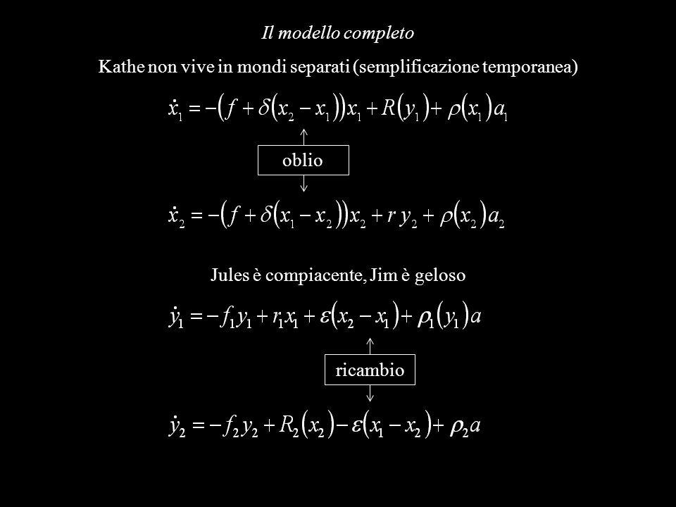 Kathe non vive in mondi separati (semplificazione temporanea)