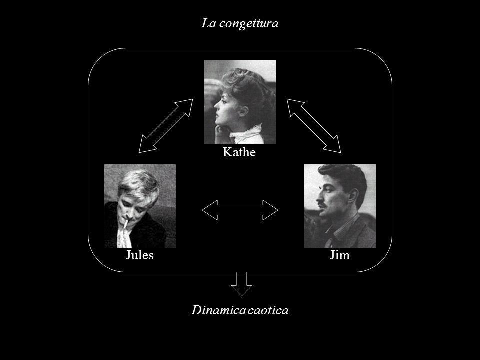 La congettura Kathe Jules Jim Dinamica caotica
