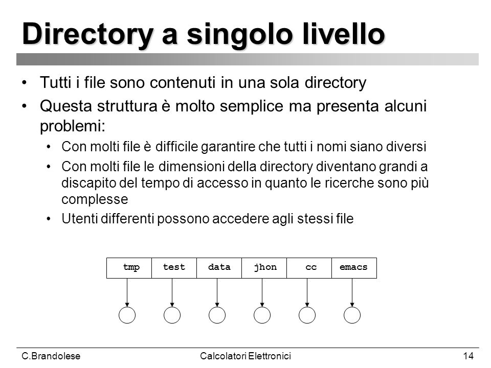 Directory a singolo livello