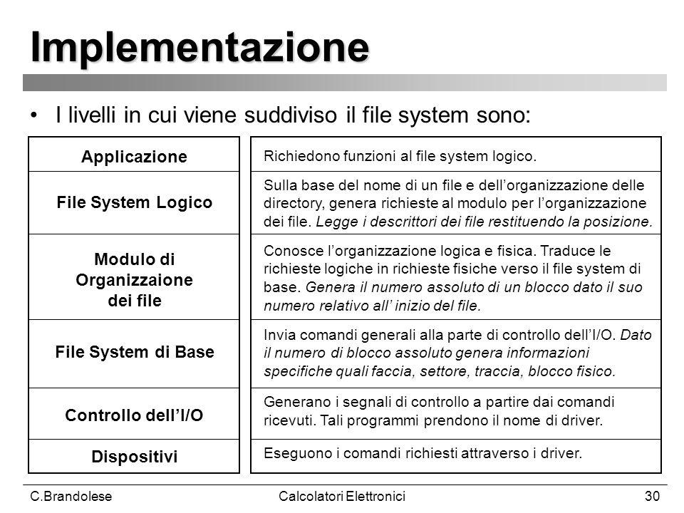 Modulo di Organizzaione