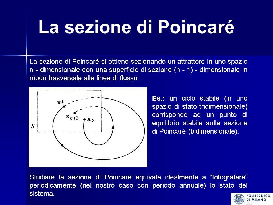 La sezione di Poincaré