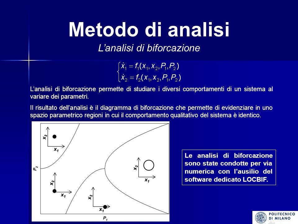 L'analisi di biforcazione