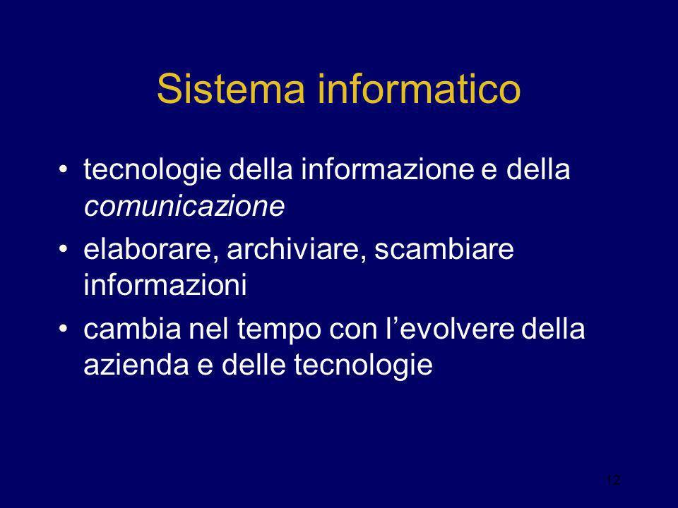 Sistema informatico tecnologie della informazione e della comunicazione. elaborare, archiviare, scambiare informazioni.