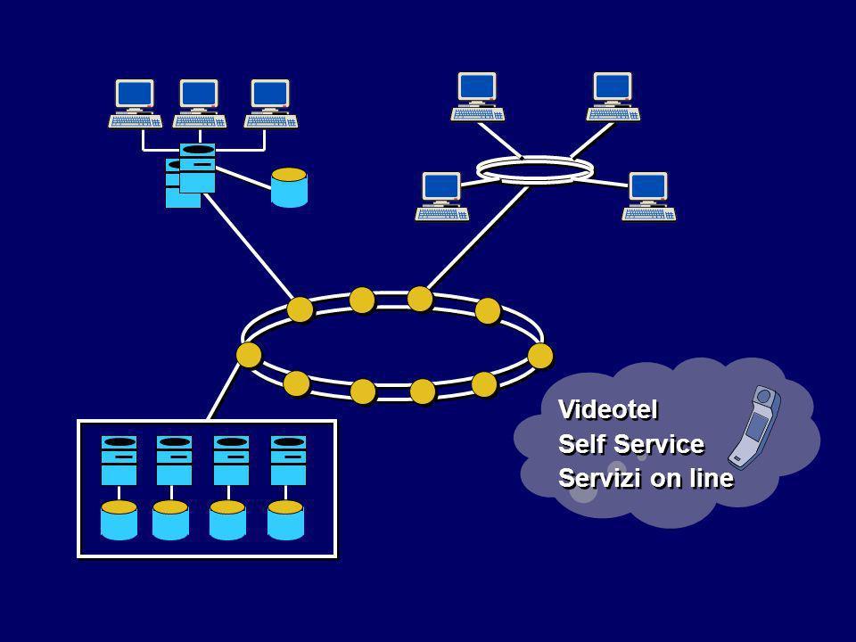 Videotel Self Service Servizi on line