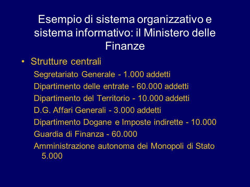 Esempio di sistema organizzativo e sistema informativo: il Ministero delle Finanze