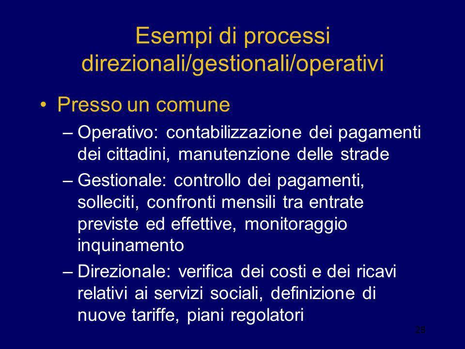 Esempi di processi direzionali/gestionali/operativi