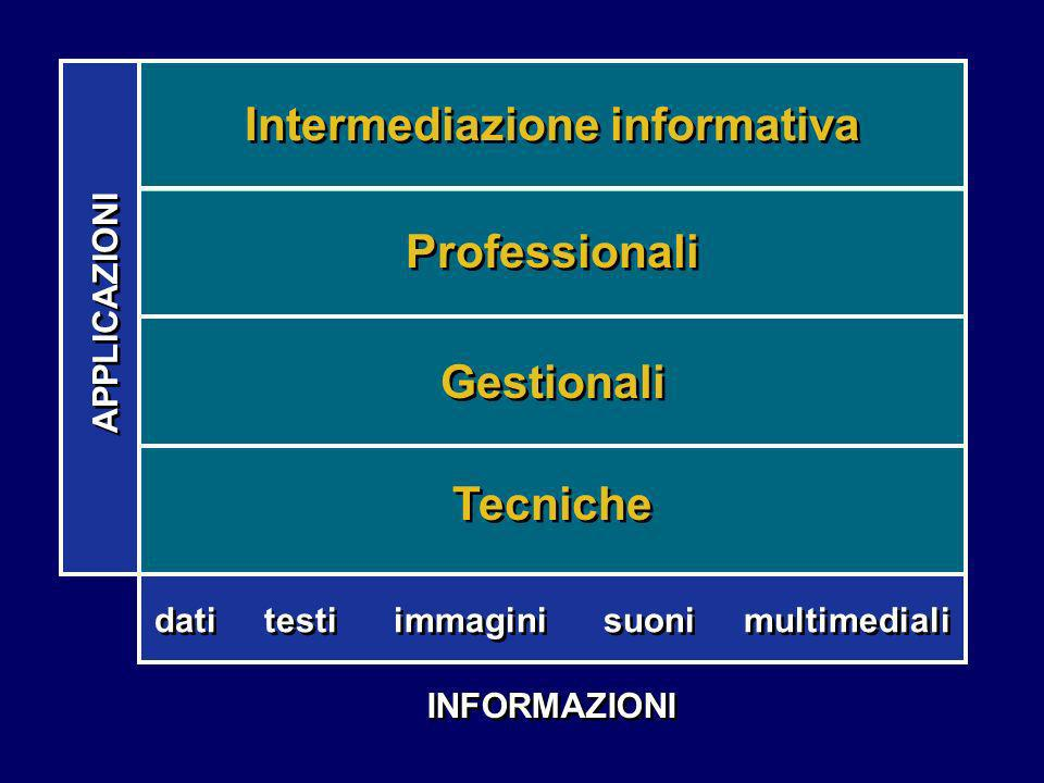 Intermediazione informativa