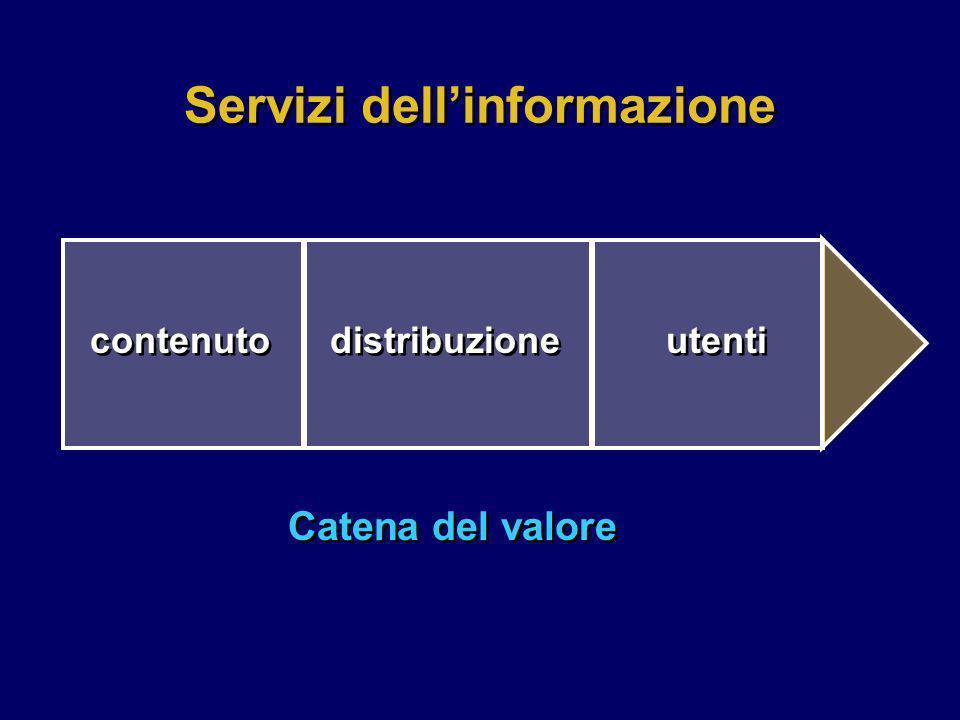 Servizi dell'informazione