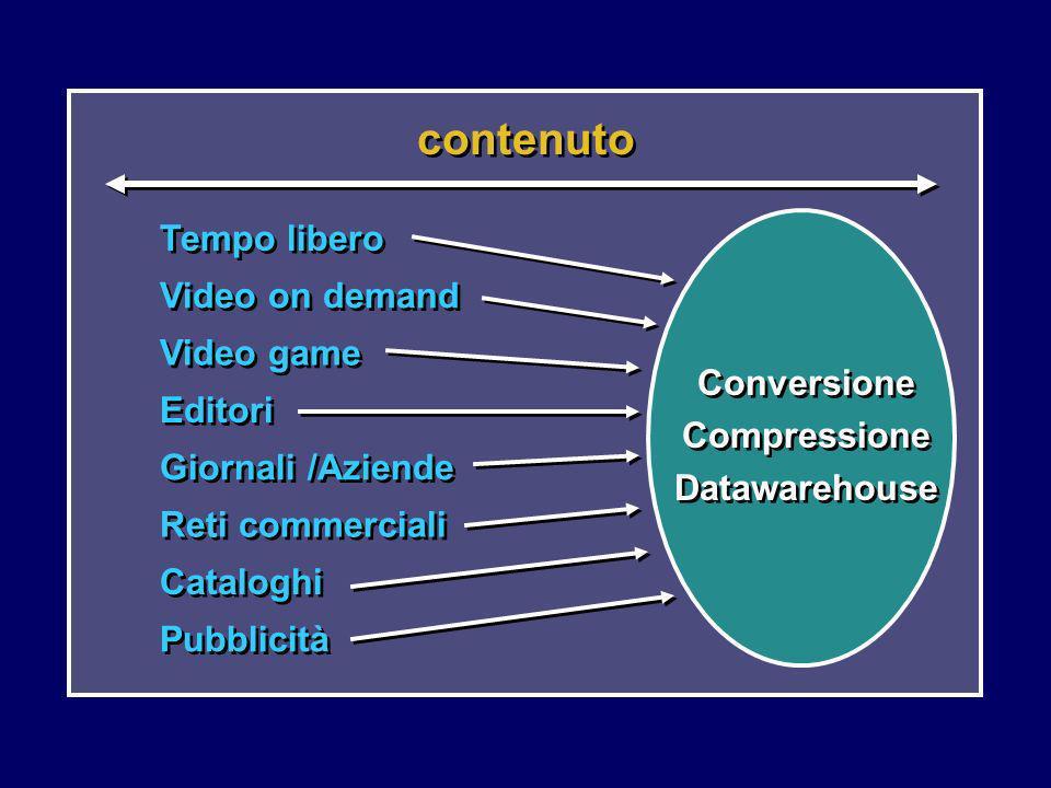 Conversione Compressione Datawarehouse