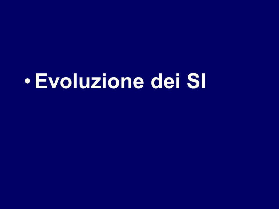 Evoluzione dei SI