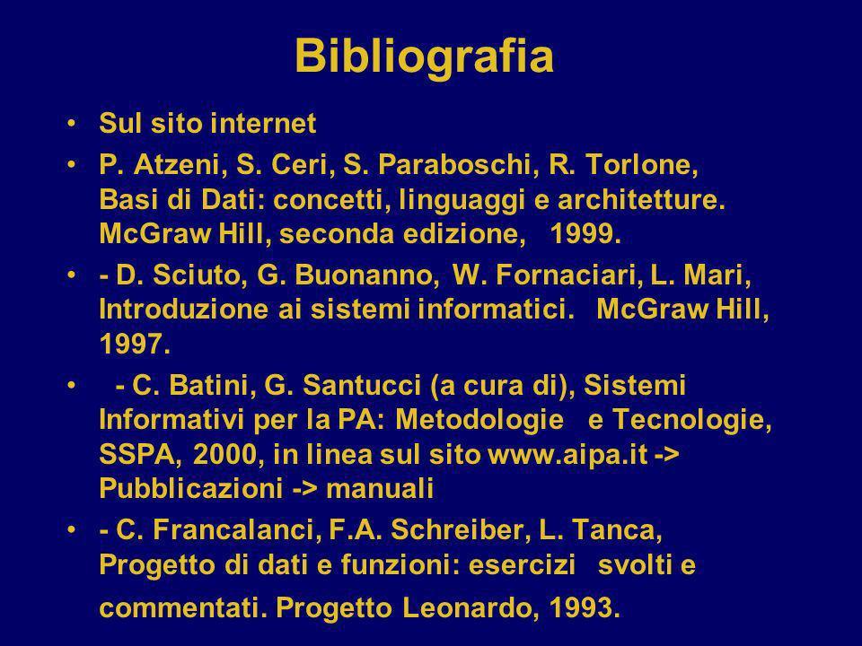 Bibliografia Sul sito internet