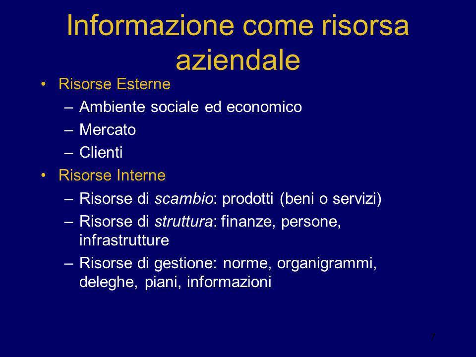Informazione come risorsa aziendale