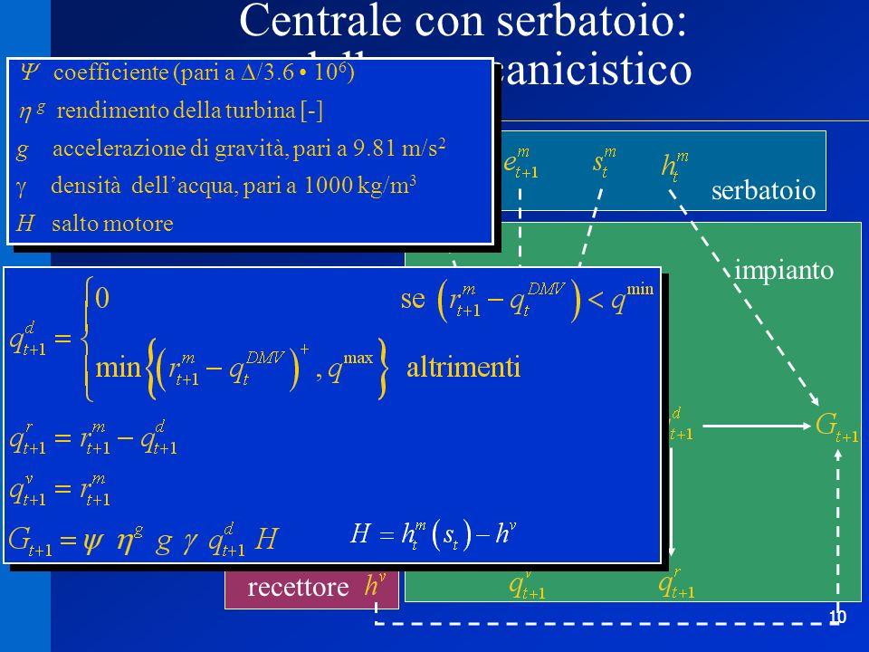 Centrale con serbatoio: modello meccanicistico