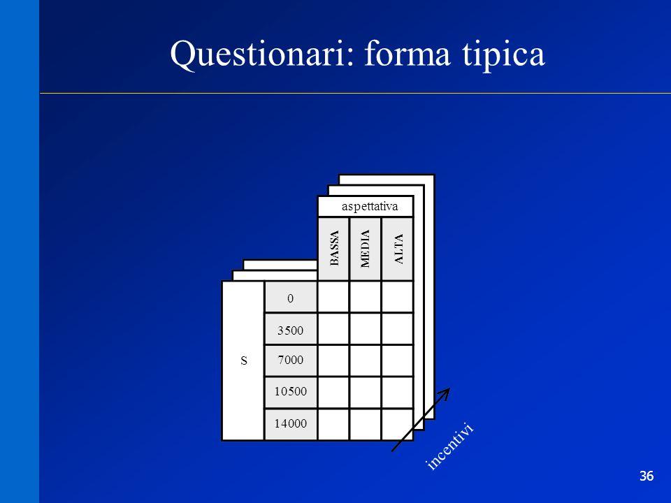Questionari: forma tipica
