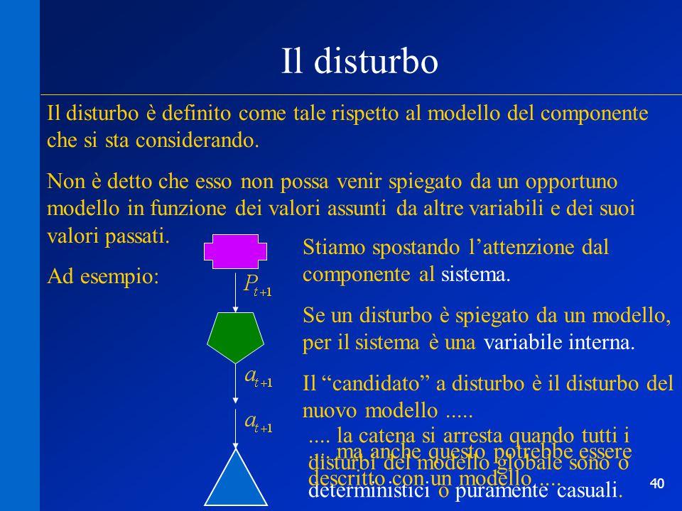Il disturbo Il disturbo è definito come tale rispetto al modello del componente che si sta considerando.