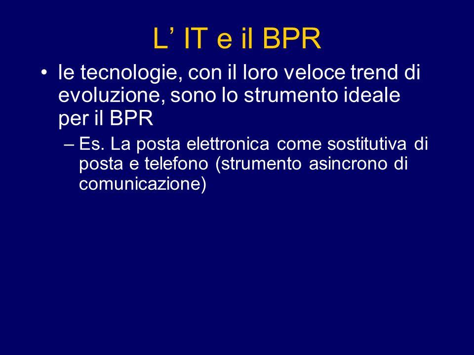 L' IT e il BPR le tecnologie, con il loro veloce trend di evoluzione, sono lo strumento ideale per il BPR.