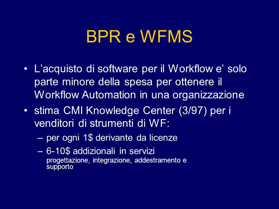 BPR e WFMS L'acquisto di software per il Workflow e' solo parte minore della spesa per ottenere il Workflow Automation in una organizzazione.