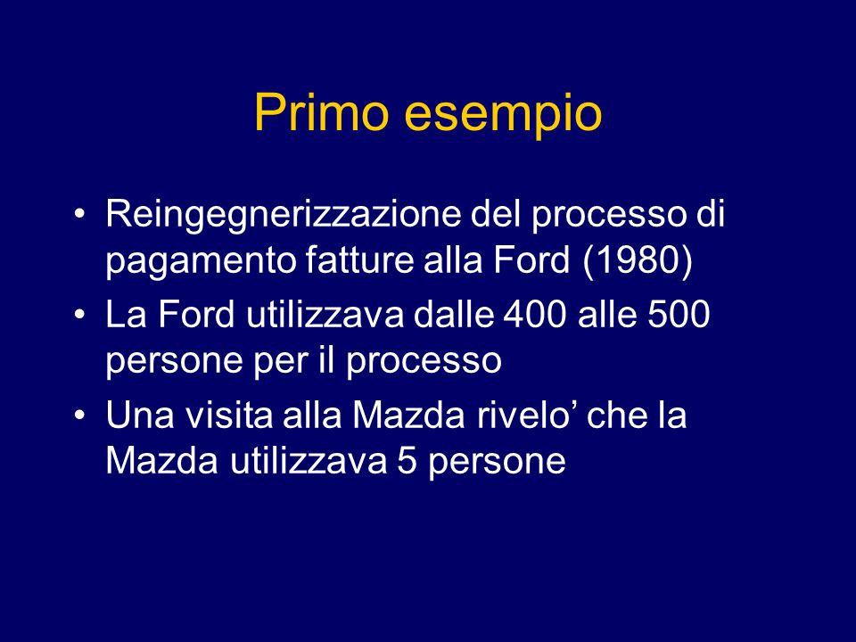 Primo esempio Reingegnerizzazione del processo di pagamento fatture alla Ford (1980) La Ford utilizzava dalle 400 alle 500 persone per il processo.