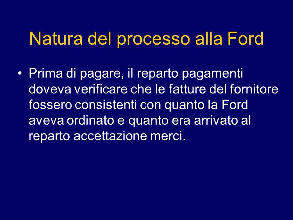 Natura del processo alla Ford