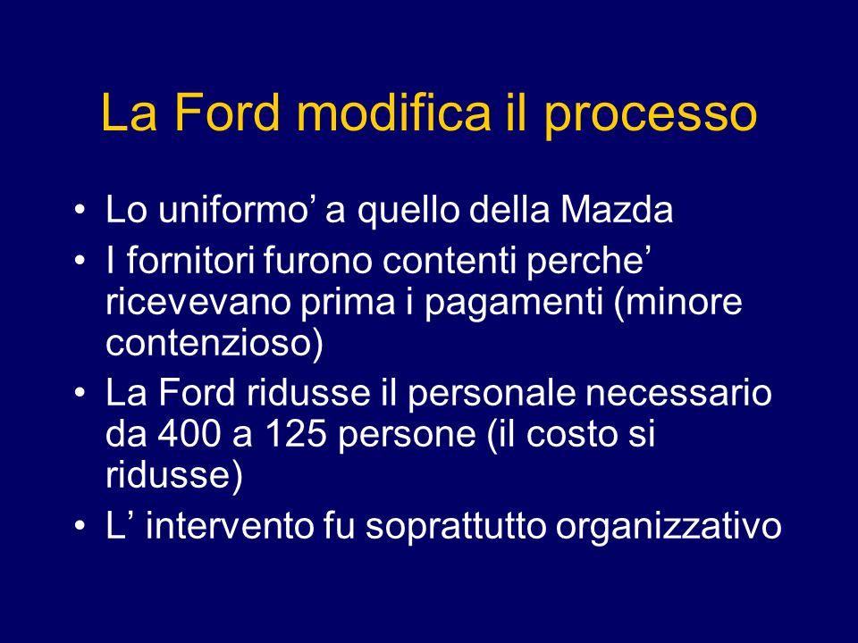 La Ford modifica il processo