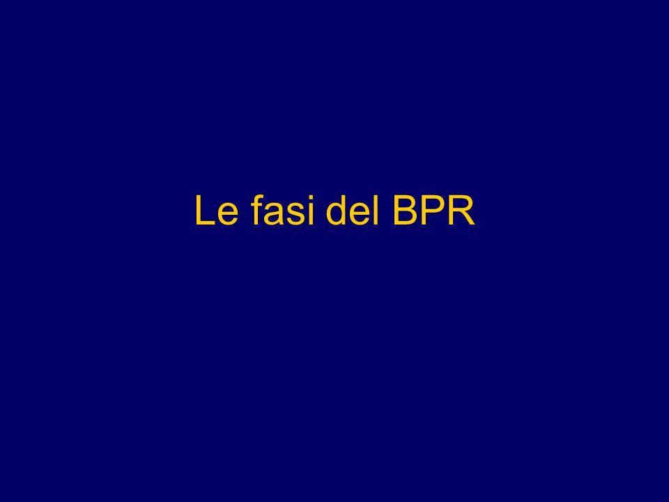Le fasi del BPR